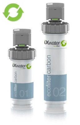 iX-CARBON-WATER FILTERS